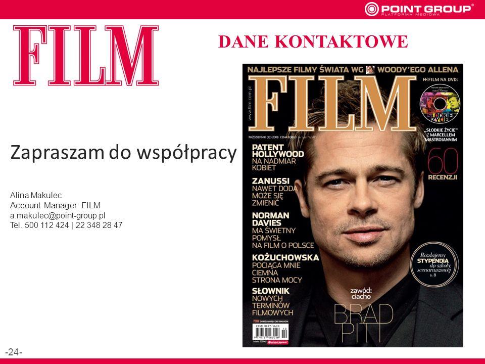 DANE KONTAKTOWE Zapraszam do współpracy Alina Makulec Account Manager FILM a.makulec@point-group.pl Tel.