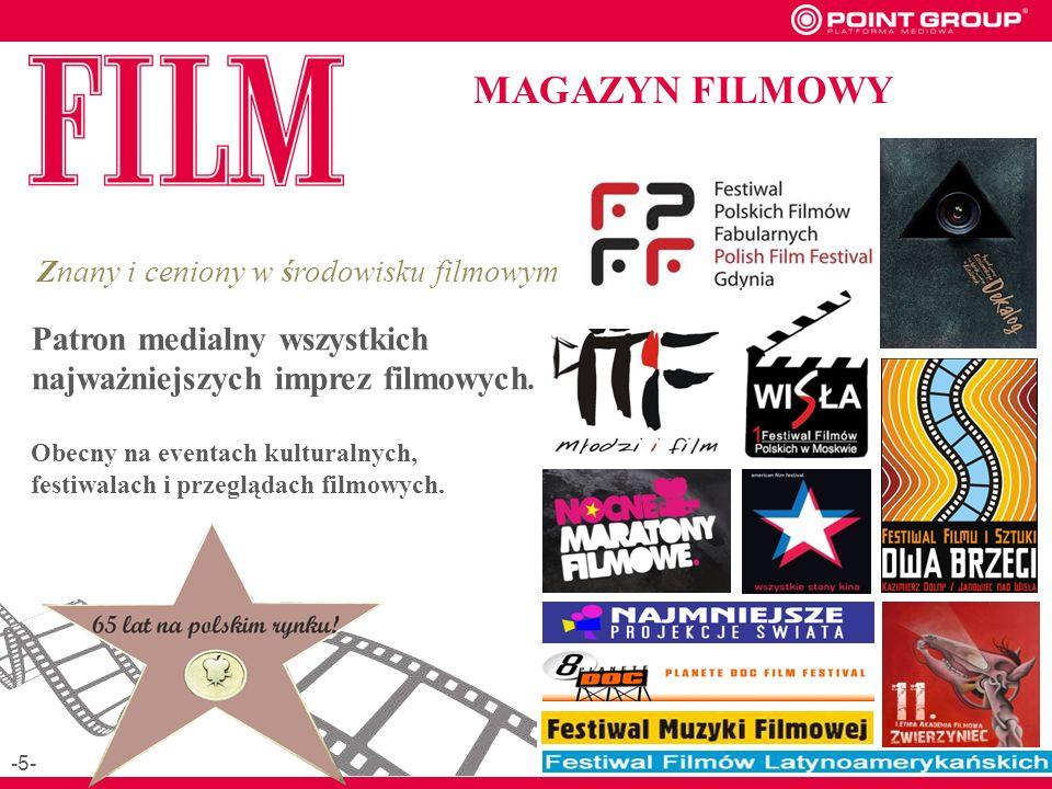 MAGAZYN FILMOWY Znany i ceniony w środowisku filmowym Patron medialny wszystkich najważniejszych imprez filmowych.