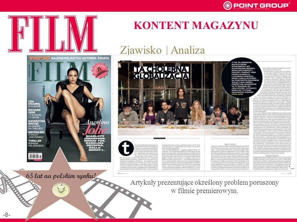 KONTENT MAGAZYNU Artykuły prezentujące określony problem poruszony w filmie premierowym.