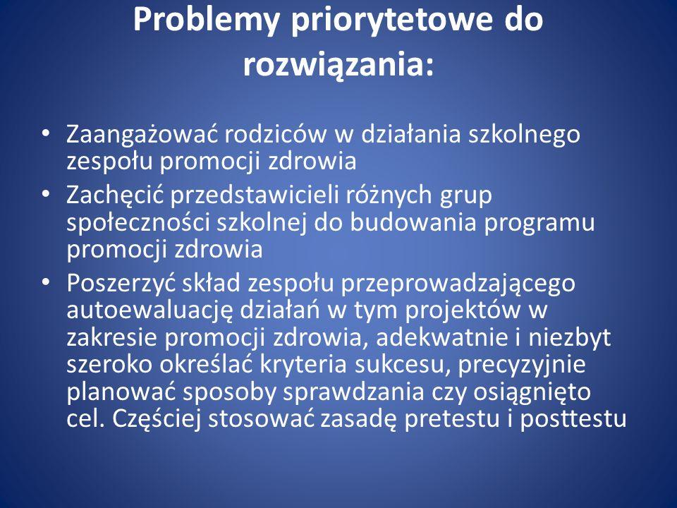 Problemy priorytetowe do rozwiązania: Zaangażować rodziców w działania szkolnego zespołu promocji zdrowia Zachęcić przedstawicieli różnych grup społec