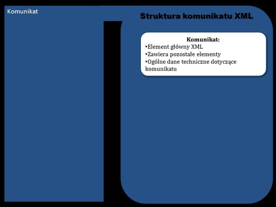 Świadczeniodawca Świadczeniodawca Dane identyfikujące świadczeniodawcę oraz jego system informatyczny Świadczeniodawca Dane identyfikujące świadczeniodawcę oraz jego system informatyczny Struktura komunikatu XML