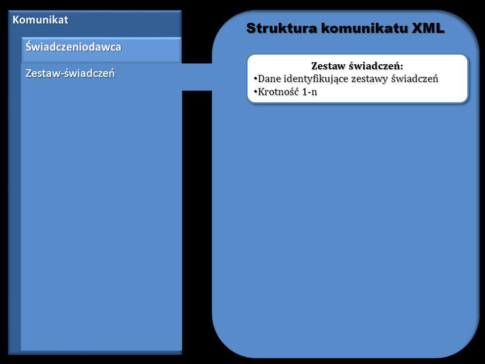 Dane-zestawuDane-zestawu Ratownictwo Ratownictwo Szczegółowe dane dotyczące świadczenia udzielanego przez zespół ratownictwa medycznego Ratownictwo Struktura komunikatu XML
