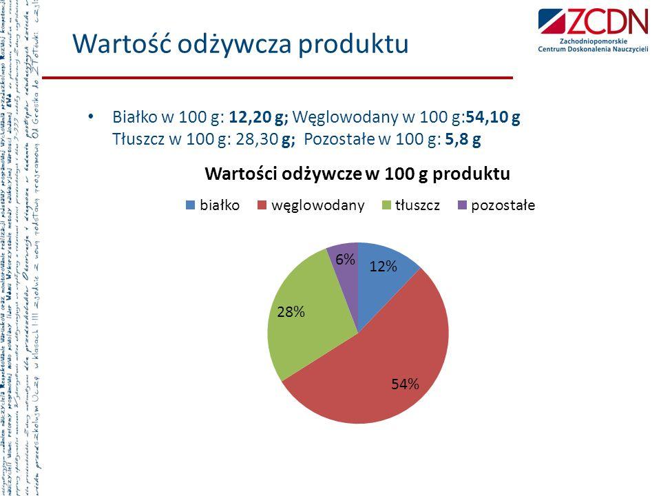 Wartość odżywcza produktu Białko w 100 g: 12,20 g; Węglowodany w 100 g:54,10 g Tłuszcz w 100 g: 28,30 g; Pozostałe w 100 g: 5,8 g