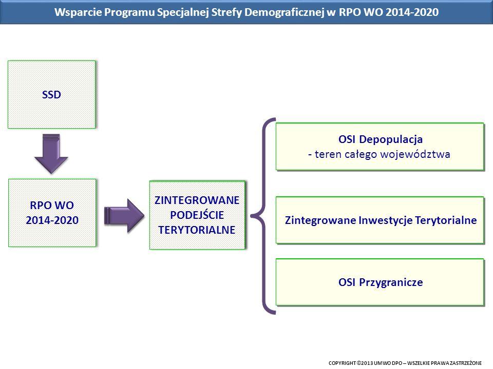 Wsparcie Programu Specjalnej Strefy Demograficznej w RPO WO 2014-2020 COPYRIGHT © 2013 UMWO DPO – WSZELKIE PRAWA ZASTRZEŻONE OSI Przygranicze OSI Depo