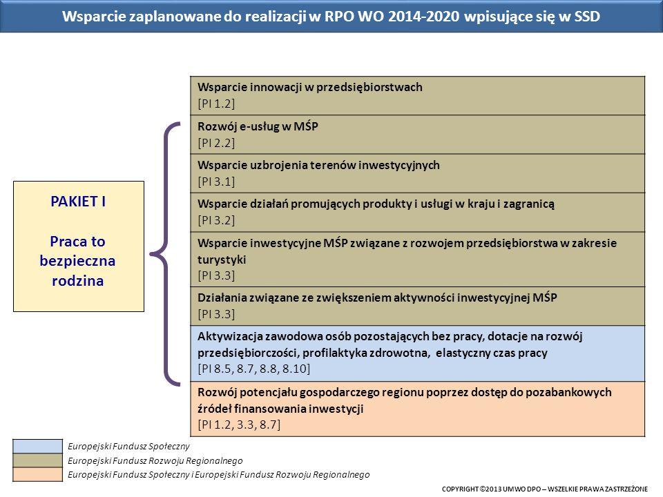 Wsparcie zaplanowane do realizacji w RPO WO 2014-2020 wpisujące się w SSD COPYRIGHT © 2013 UMWO DPO – WSZELKIE PRAWA ZASTRZEŻONE Wsparcie innowacji w