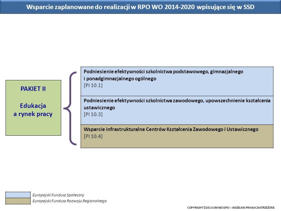 Wsparcie zaplanowane do realizacji w RPO WO 2014-2020 wpisujące się w SSD COPYRIGHT © 2013 UMWO DPO – WSZELKIE PRAWA ZASTRZEŻONE Europejski Fundusz Sp