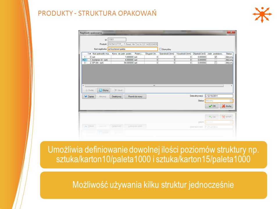 Umożliwia definiowanie dowolnej ilości poziomów struktury np. sztuka/karton10/paleta1000 i sztuka/karton15/paleta1000 Możliwość używania kilku struktu