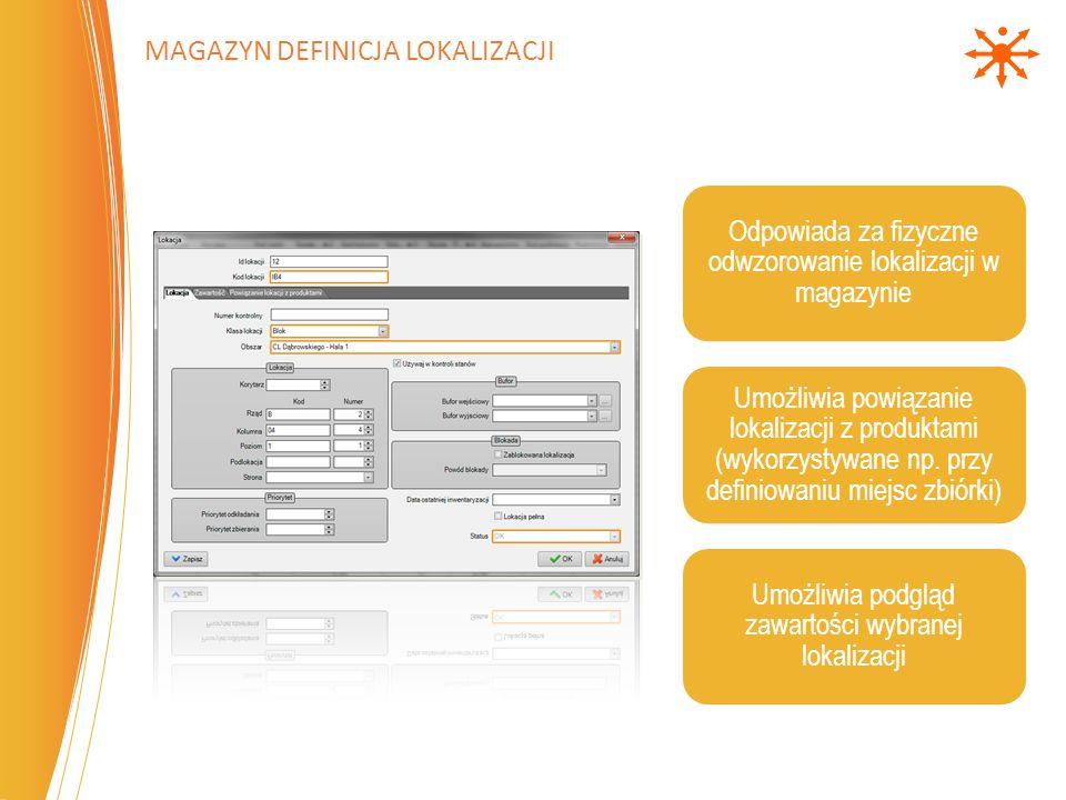 Odpowiada za fizyczne odwzorowanie lokalizacji w magazynie Umożliwia powiązanie lokalizacji z produktami (wykorzystywane np. przy definiowaniu miejsc