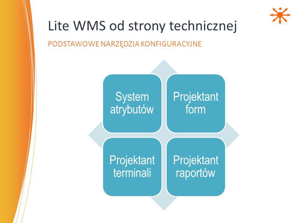 System atrybutów Projektant form Projektant terminali Projektant raportów Lite WMS od strony technicznej PODSTAWOWE NARZĘDZIA KONFIGURACYJNE