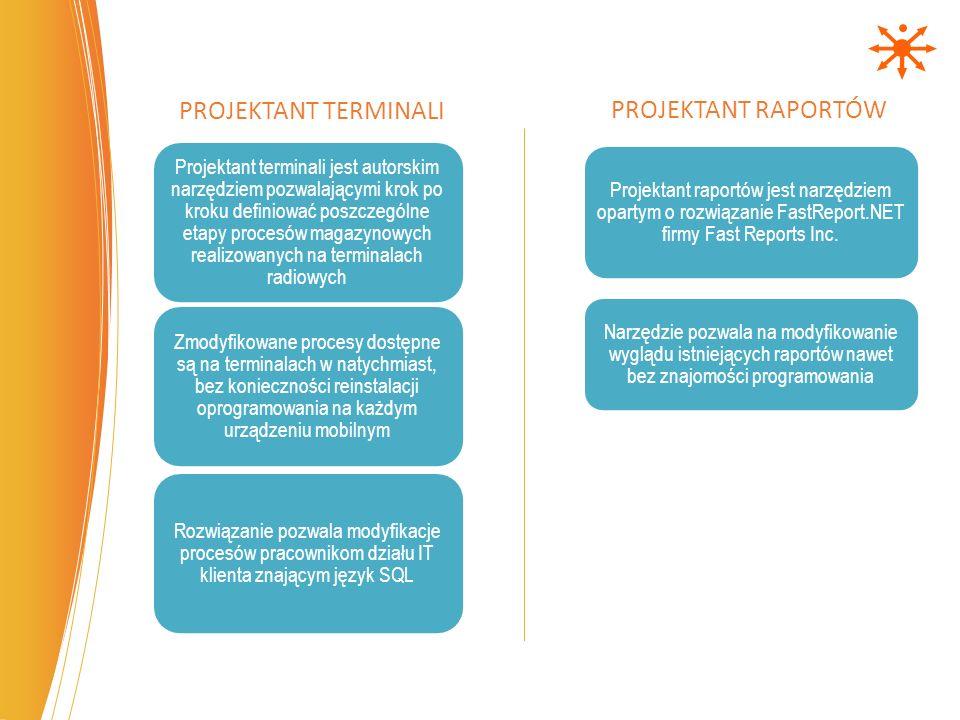 Projektant terminali jest autorskim narzędziem pozwalającymi krok po kroku definiować poszczególne etapy procesów magazynowych realizowanych na termin