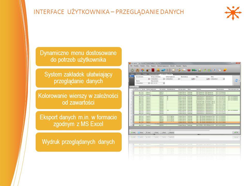 Dynamiczne menu dostosowane do potrzeb użytkownika System zakładek ułatwiający przeglądanie danych Kolorowanie wierszy w zależności od zawartości Eksport danych m.in.