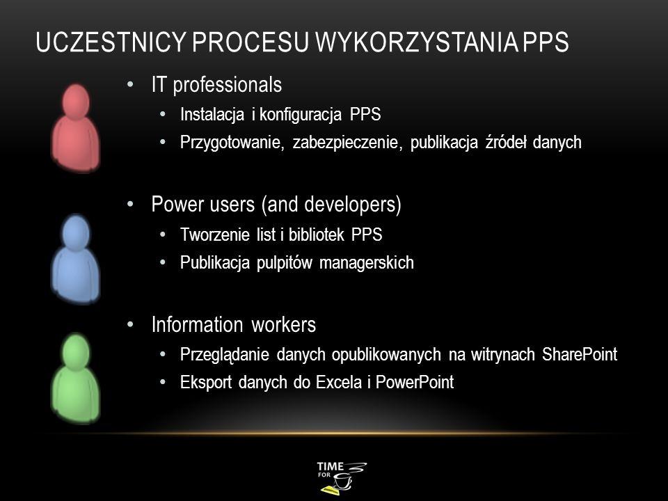 UCZESTNICY PROCESU WYKORZYSTANIA PPS IT professionals Instalacja i konfiguracja PPS Przygotowanie, zabezpieczenie, publikacja źródeł danych Power user
