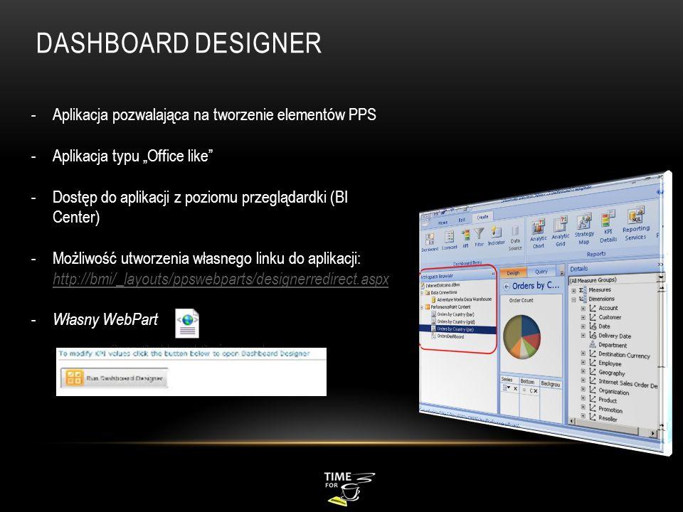 DASHBOARD DESIGNER -Aplikacja pozwalająca na tworzenie elementów PPS -Aplikacja typu Office like -Dostęp do aplikacji z poziomu przeglądardki (BI Cent