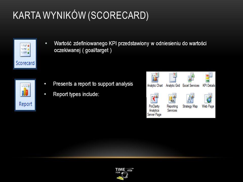 KARTA WYNIKÓW (SCORECARD) Wartość zdefiniowanego KPI przedstawiony w odniesieniu do wartości oczekiwanej ( goal/target ) Presents a report to support