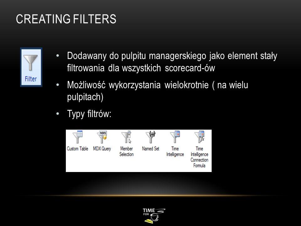TWORZENIE PULPITU MANAGERSKIEGO DASHBOARDS Zestawienie : Filtrów Kart wyników Raportów Pulpit managerski(dasboard) jest elementem zapisywanym w bazie SharePoint - Content ( w przeciwieństwie do PPS 2007, gdzie zakładana była dedykowana baza danych na potrzeby PPS 2007)