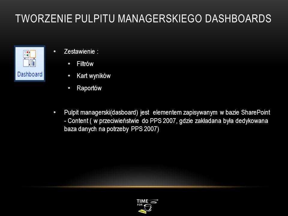 TWORZENIE PULPITU MANAGERSKIEGO DASHBOARDS Zestawienie : Filtrów Kart wyników Raportów Pulpit managerski(dasboard) jest elementem zapisywanym w bazie