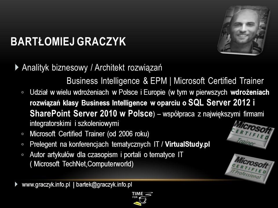 Analityk biznesowy / Architekt rozwiązań Business Intelligence & EPM | Microsoft Certified Trainer Udział w wielu wdrożeniach w Polsce i Europie (w ty
