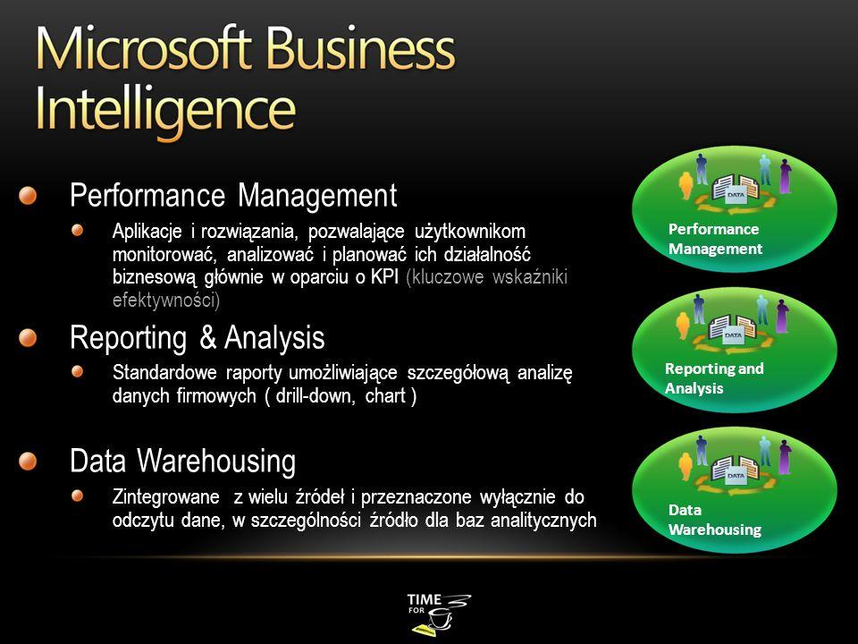 Performance Management Aplikacje i rozwiązania, pozwalające użytkownikom monitorować, analizować i planować ich działalność biznesową głównie w oparci