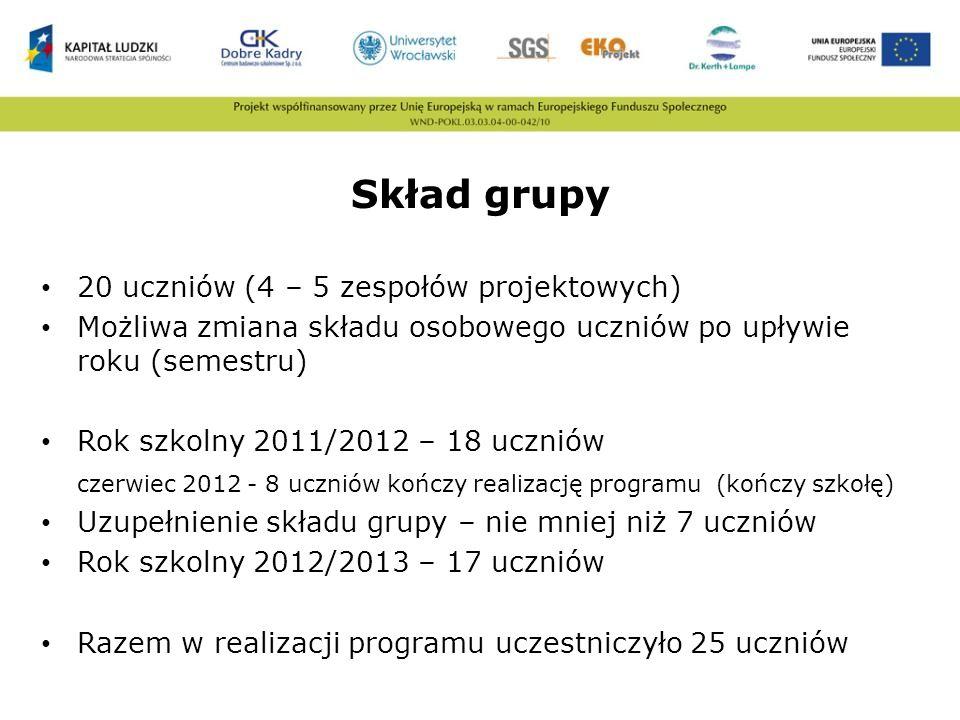 Skład grupy 20 uczniów (4 – 5 zespołów projektowych) Możliwa zmiana składu osobowego uczniów po upływie roku (semestru) Rok szkolny 2011/2012 – 18 ucz