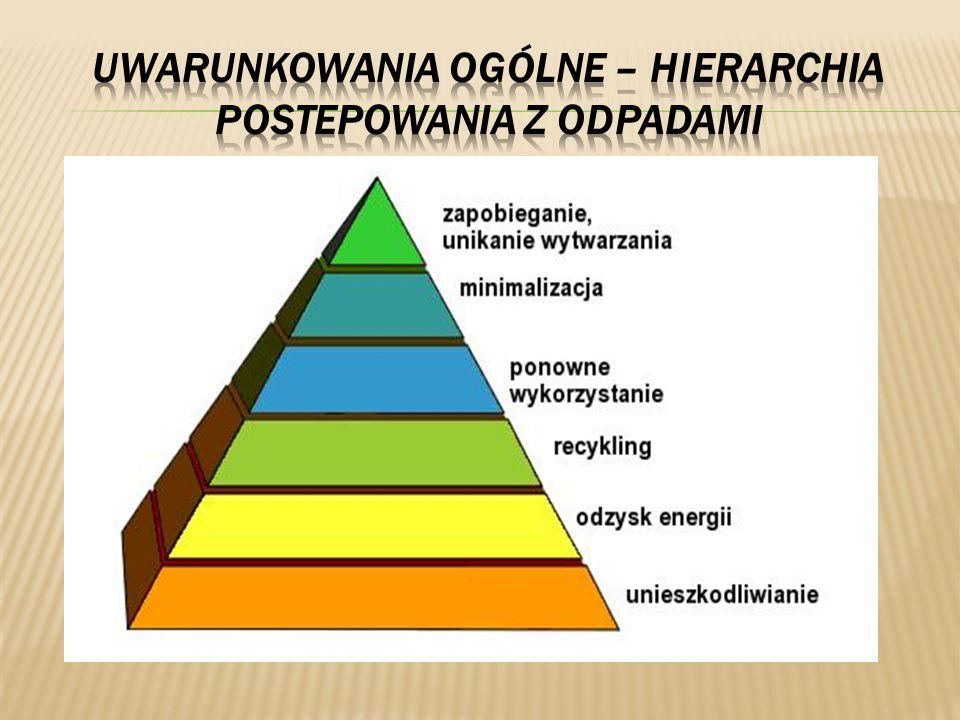 OPŁATA ZA GOSPODAROWANIE ODPADAMI KOMUNALNYMI stanowi dochód gminy, pokrywa koszty: odbierania, transportu, zbierania, odzysku i unieszkodliwiania odpadów komunalnych; tworzenia i utrzymania punktów selektywnego zbierania odpadów komunalnych; obsługi administracyjnej tego systemu, w tym: - wynagrodzeń osobowych pracowników, - koszty obsługi finansowej, - koszty windykacji, - koszty zakupu sprzętu i oprogramowania.