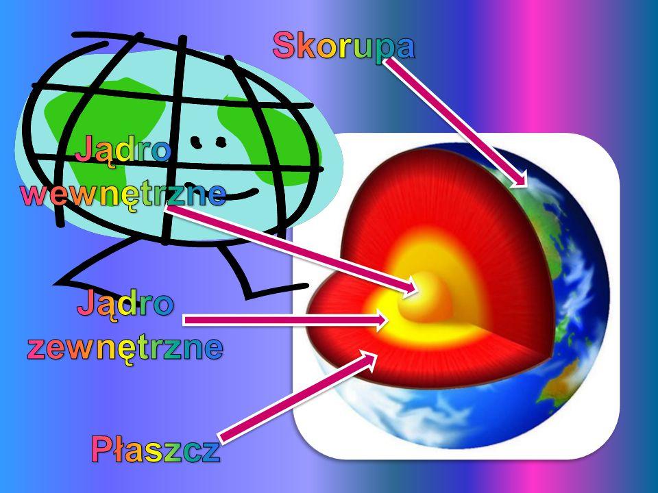 Podobnie jak inne planety ziemskie Ziemia jest zbudowana z nakładających się na siebie różnorodnych warstw. Skalista skorupa ma tylko 10-60 km grubośc
