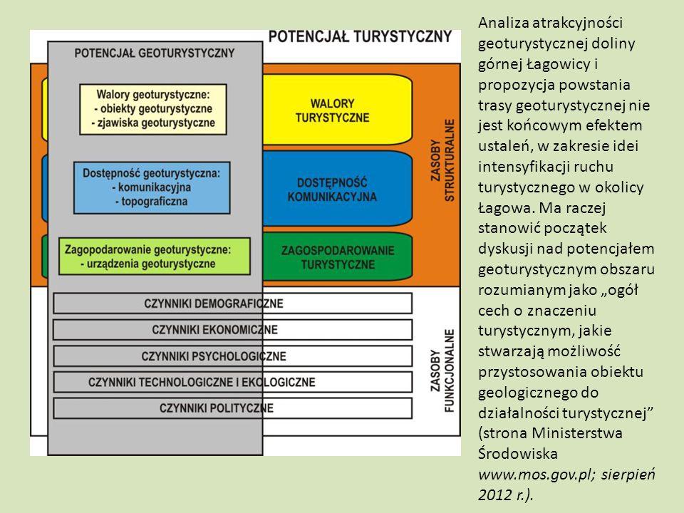 Analiza atrakcyjności geoturystycznej doliny górnej Łagowicy i propozycja powstania trasy geoturystycznej nie jest końcowym efektem ustaleń, w zakresi