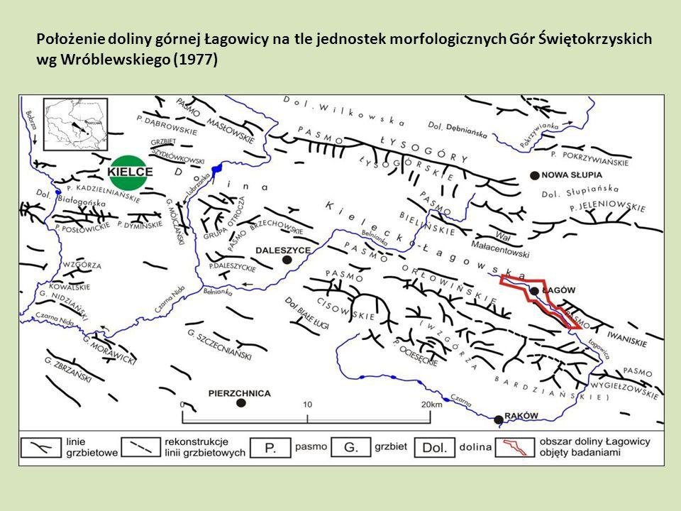Położenie doliny górnej Łagowicy na tle jednostek morfologicznych Gór Świętokrzyskich wg Wróblewskiego (1977)