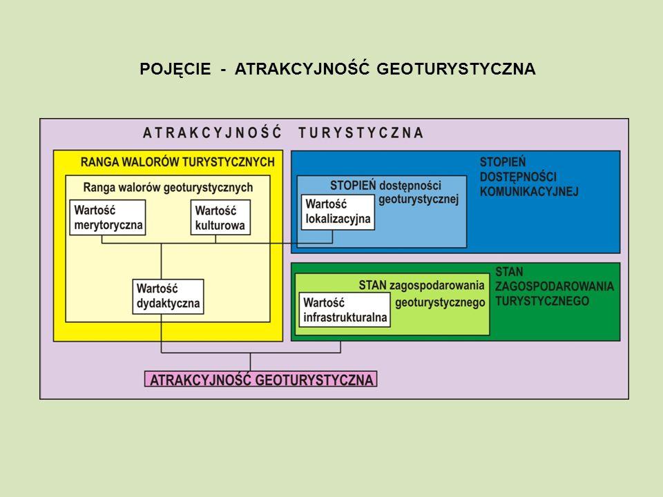 Proponowaną trasę geoturystyczną można sklasyfikować według następujących kryteriów (Kicińska-Świderska, Słomka 2004): tematyczność – trasa specjalistyczna, geologiczno- geomorfologiczna, zasięg – trasa ma charakter lokalny przestrzenność – trasa lądowa, powierzchniowo - podziemna, ilość turystów – trasa dla turystów indywidualnych i małych grup tury-stów (maksymalnie 10 osób).