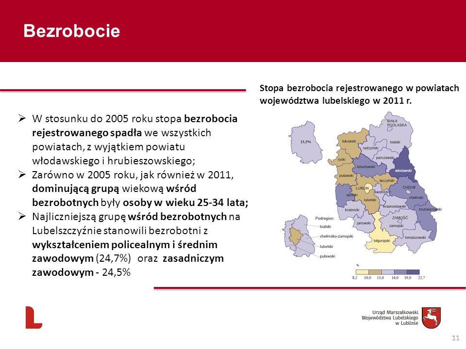 Bezrobocie 11 Stopa bezrobocia rejestrowanego w powiatach województwa lubelskiego w 2011 r. W stosunku do 2005 roku stopa bezrobocia rejestrowanego sp