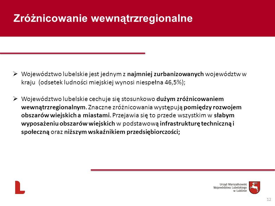 Zróżnicowanie wewnątrzregionalne 12 Województwo lubelskie jest jednym z najmniej zurbanizowanych województw w kraju (odsetek ludności miejskiej wynosi