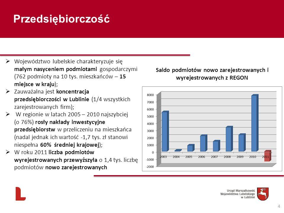 Przedsiębiorczość 4 Saldo podmiotów nowo zarejestrowanych i wyrejestrowanych z REGON Województwo lubelskie charakteryzuje się małym nasyceniem podmiot