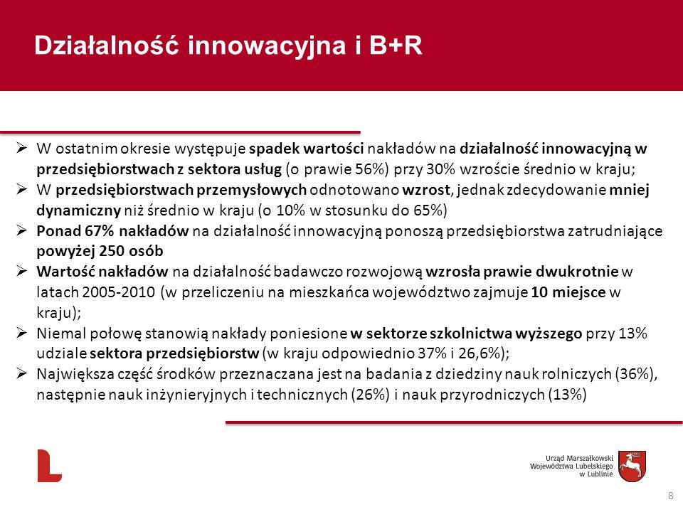 Działalność innowacyjna i B+R 8 W ostatnim okresie występuje spadek wartości nakładów na działalność innowacyjną w przedsiębiorstwach z sektora usług