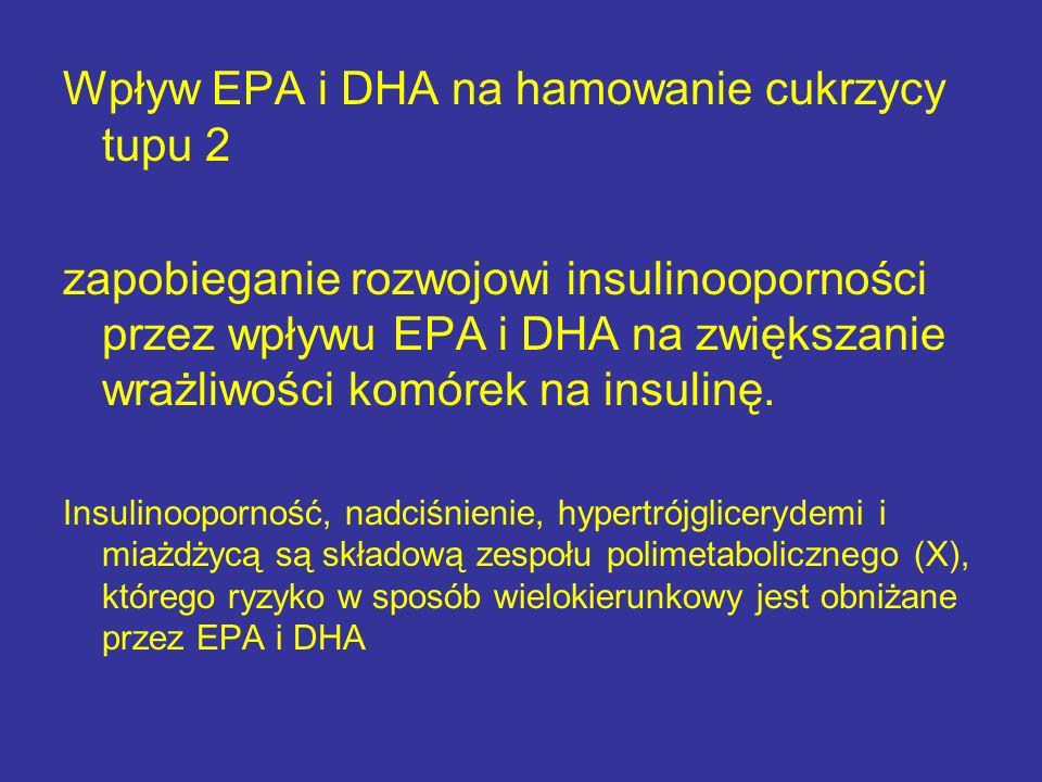 Wpływ EPA i DHA na hamowanie cukrzycy tupu 2 zapobieganie rozwojowi insulinooporności przez wpływu EPA i DHA na zwiększanie wrażliwości komórek na ins