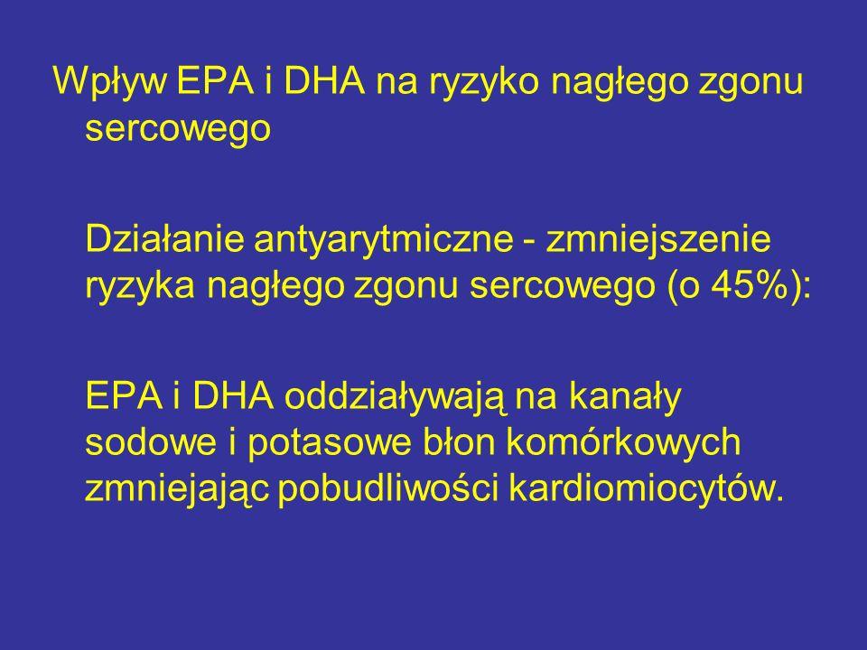 Wpływ EPA i DHA na ryzyko nagłego zgonu sercowego Działanie antyarytmiczne - zmniejszenie ryzyka nagłego zgonu sercowego (o 45%): EPA i DHA oddziaływa