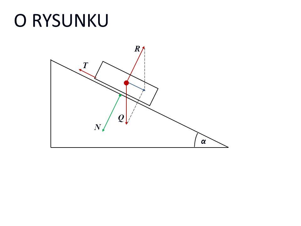 Q F R α T N O RYSUNKU