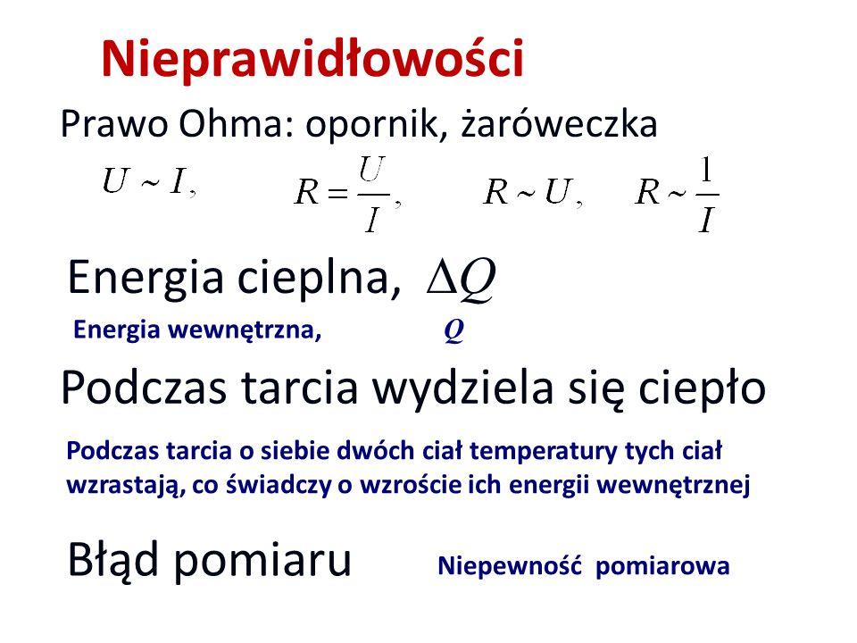 Nieprawidłowości Prawo Ohma: opornik, żaróweczka Energia cieplna, Q Podczas tarcia wydziela się ciepło Błąd pomiaru Podczas tarcia o siebie dwóch ciał