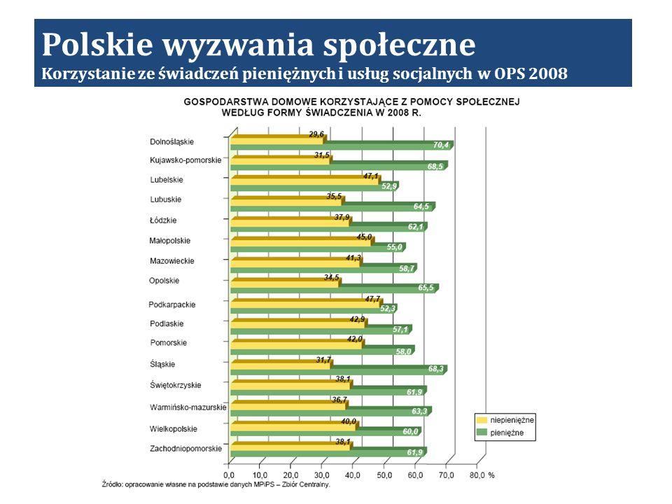 Polskie wyzwania społeczne Korzystanie ze świadczeń pieniężnych i usług socjalnych w OPS 2008