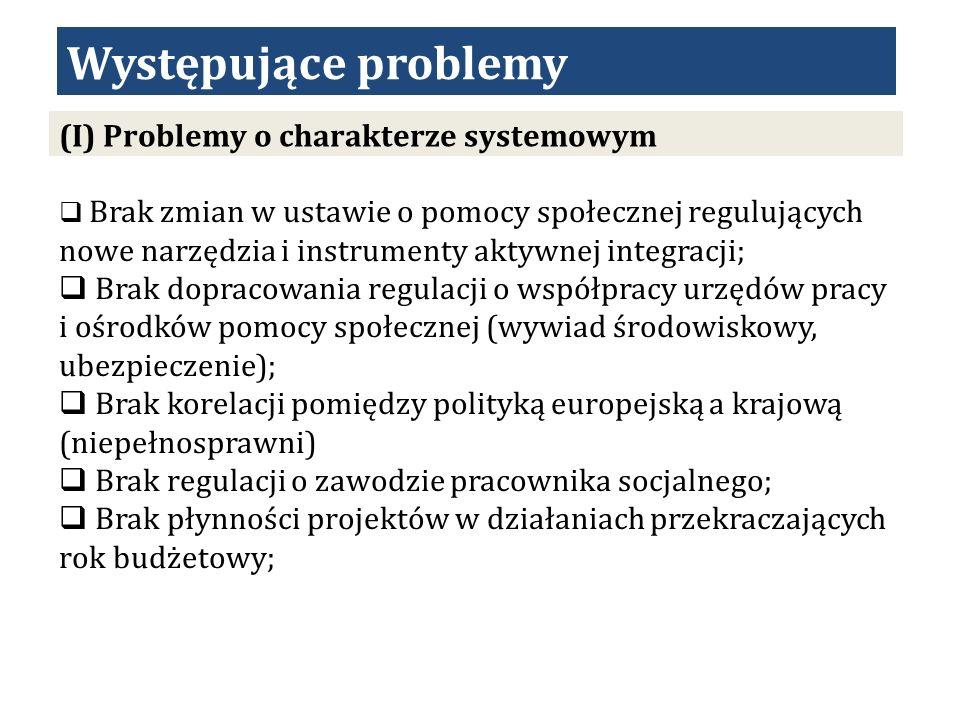 Występujące problemy (I) Problemy o charakterze systemowym Brak zmian w ustawie o pomocy społecznej regulujących nowe narzędzia i instrumenty aktywnej integracji; Brak dopracowania regulacji o współpracy urzędów pracy i ośrodków pomocy społecznej (wywiad środowiskowy, ubezpieczenie); Brak korelacji pomiędzy polityką europejską a krajową (niepełnosprawni) Brak regulacji o zawodzie pracownika socjalnego; Brak płynności projektów w działaniach przekraczających rok budżetowy;