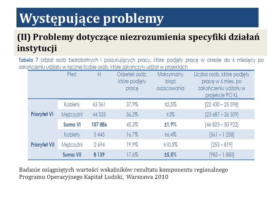 Występujące problemy Badanie osiągniętych wartości wskaźników rezultatu komponentu regionalnego Programu Operacyjnego Kapitał Ludzki, Warszawa 2010 (II) Problemy dotyczące niezrozumienia specyfiki działań instytucji