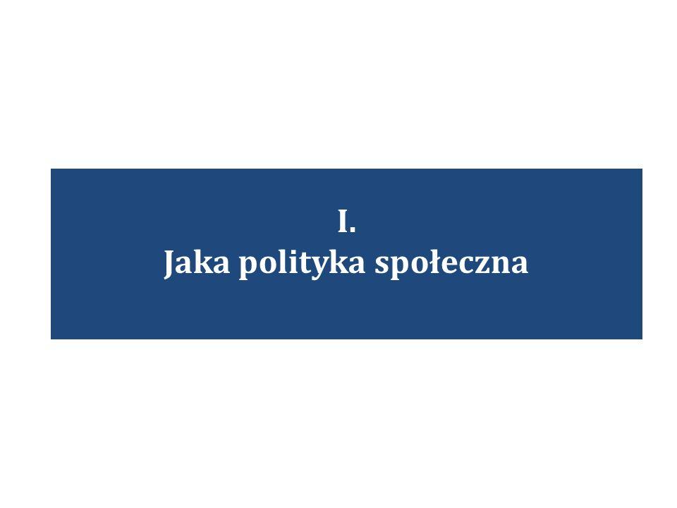 I. Jaka polityka społeczna