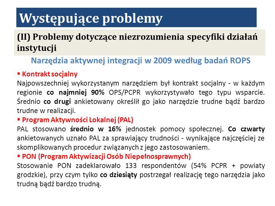 Występujące problemy (II) Problemy dotyczące niezrozumienia specyfiki działań instytucji Narzędzia aktywnej integracji w 2009 według badań ROPS Kontrakt socjalny Najpowszechniej wykorzystanym narzędziem był kontrakt socjalny - w każdym regionie co najmniej 90% OPS/PCPR wykorzystywało tego typu wsparcie.