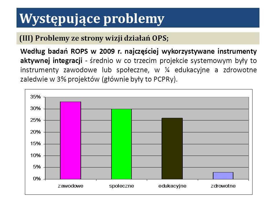 Występujące problemy (III) Problemy ze strony wizji działań OPS; Według badań ROPS w 2009 r.