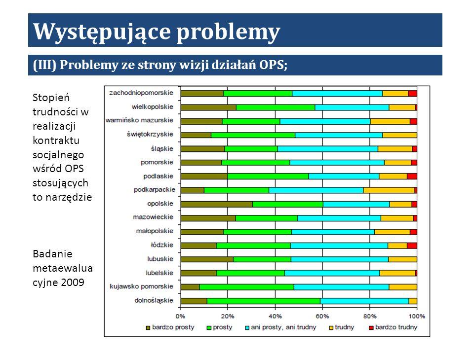 Występujące problemy (III) Problemy ze strony wizji działań OPS; Stopień trudności w realizacji kontraktu socjalnego wśród OPS stosujących to narzędzie Badanie metaewalua cyjne 2009