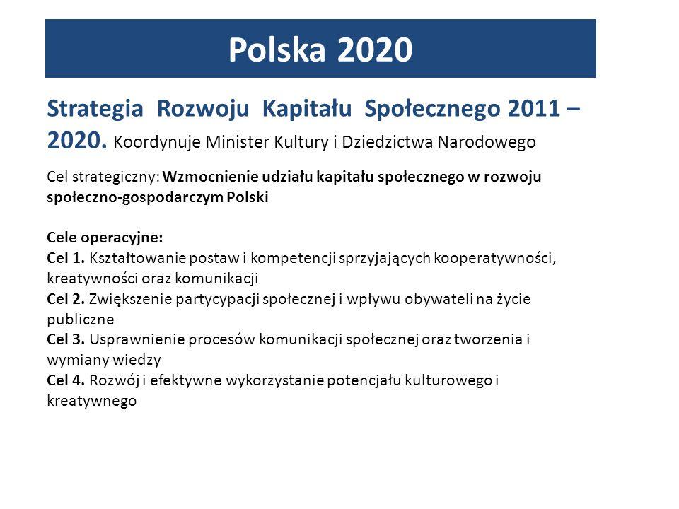 Strategia Rozwoju Kapitału Społecznego 2011 – 2020.