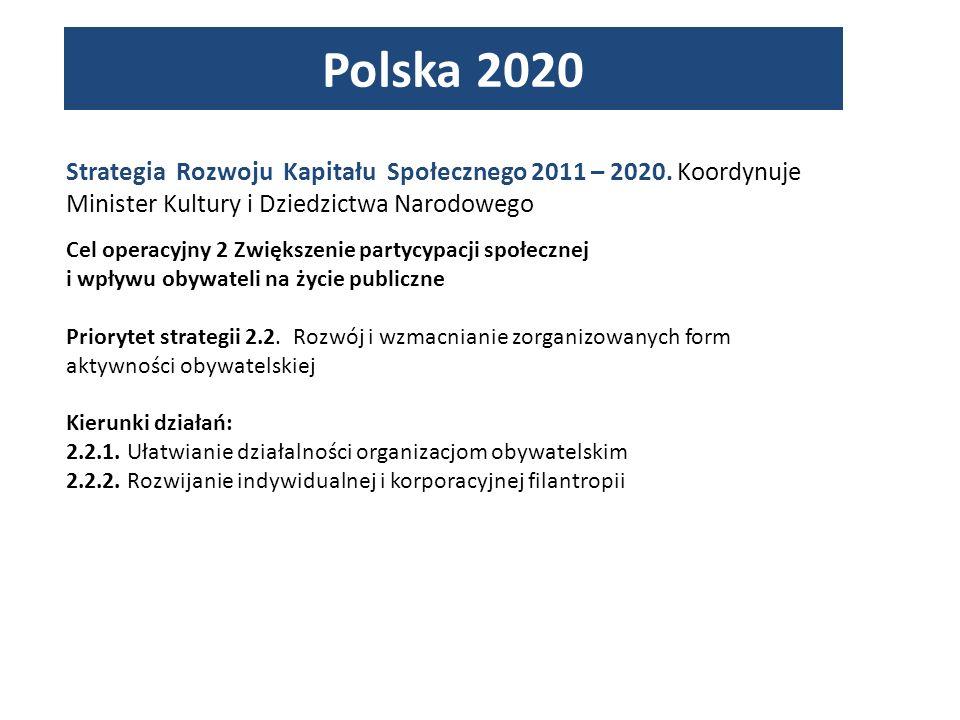 Polska 2020 Strategia Rozwoju Kapitału Społecznego 2011 – 2020.