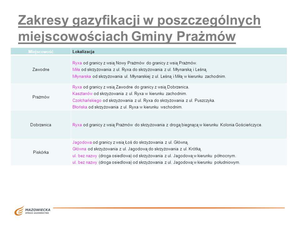 Zakresy gazyfikacji w poszczególnych miejscowościach Gminy Prażmów MiejscowośćLokalizacja Zawodne Ryxa od granicy z wsią Nowy Prażmów do granicy z wsi