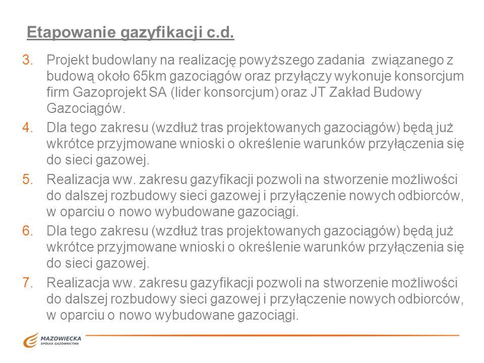 Zakresy gazyfikacji w poszczególnych miejscowościach Gminy Prażmów MiejscowośćLokalizacja Piskórka Słoneczna od skrzyżowania z ul.