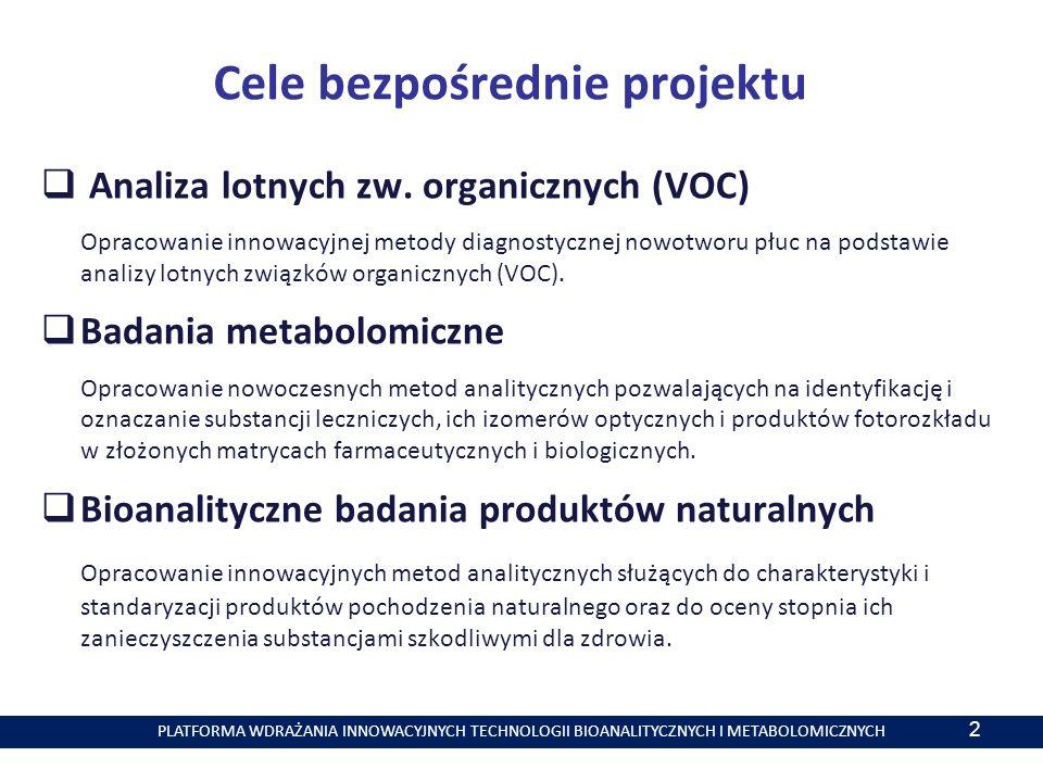 PLATFORMA WDRAŻANIA INNOWACYJNYCH TECHNOLOGII BIOANALITYCZNYCH I METABOLOMICZNYCH Cele bezpośrednie projektu Analiza lotnych zw. organicznych (VOC) Op