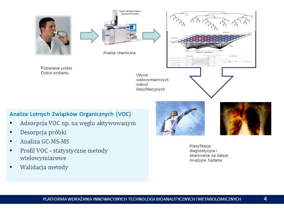 PLATFORMA WDRAŻANIA INNOWACYJNYCH TECHNOLOGII BIOANALITYCZNYCH I METABOLOMICZNYCH Pobieranie próbki Dobór sorbentu Analiza chemiczna Użycie wielowymiarowych metod klasyfikacyjnych Klasyfikacja diagnostyczna i skierowanie na dalsze inwazyjne badania 4 Analiza Lotnych Związków Organicznych (VOC) Adsorpcja VOC np.