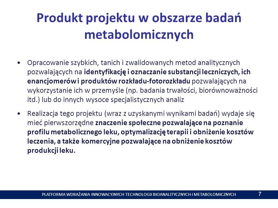 PLATFORMA WDRAŻANIA INNOWACYJNYCH TECHNOLOGII BIOANALITYCZNYCH I METABOLOMICZNYCH Produkt projektu w obszarze badań metabolomicznych Opracowanie szybkich, tanich i zwalidowanych metod analitycznych pozwalających na identyfikację i oznaczanie substancji leczniczych, ich enancjomerów i produktów rozkładu-fotorozkładu pozwalających na wykorzystanie ich w przemyśle (np.